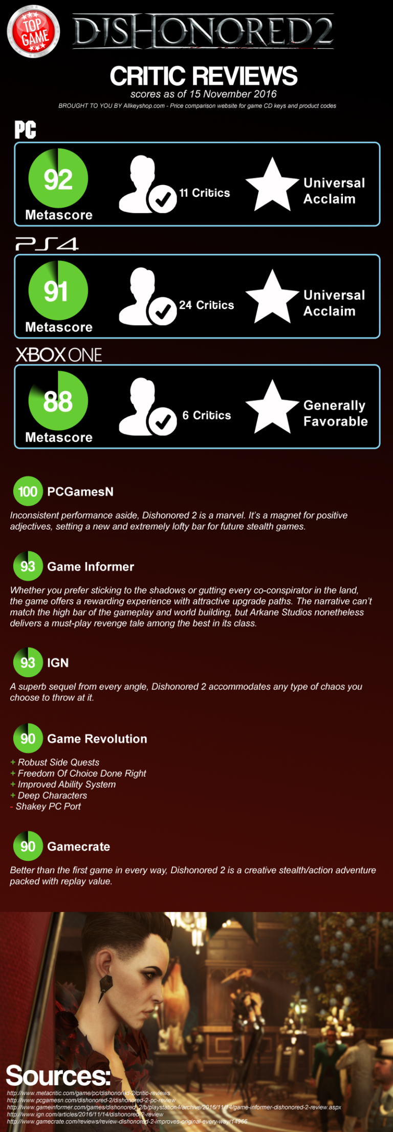 Dishonored 2 Critic Reviews