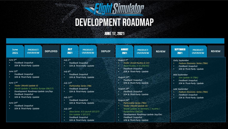 comparar ofertas de microsoft flight simulator