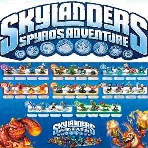 Comprar Skylanders Spyros Adventure Nintendo 3DS Descargar Código Comparar precios