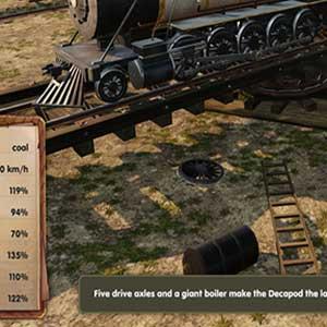 Railway Empire Árbol Tecnológico